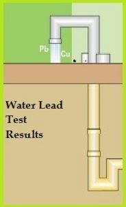 Water lead test results