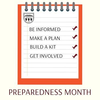 Prepare Month Check List